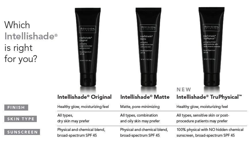 Revision Intellishade product - which is right for you?